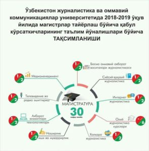 Пришлите срочно корреспондента!             Ко Дню печати Узбекистана