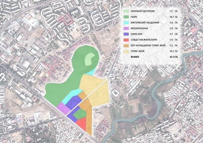 Yunusabad Business City қурилишида Жанубий Кореялик инвесторлар қатнашади