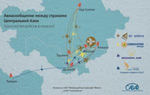 Прерванный полет. Почему перестали летать самолеты между Бишкеком и Душанбе