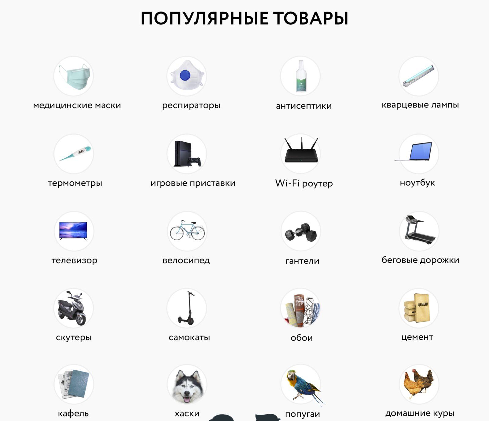 Карантин даврида ўзбекистонликлар интернетда кўпроқ нимани излаган