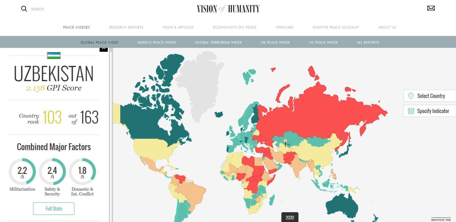 Узбекистан опустился на одну строчку в Глобальном индексе миролюбия