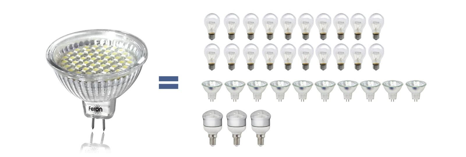 Почему «Узбекэнерго» за светодиодные лампы?