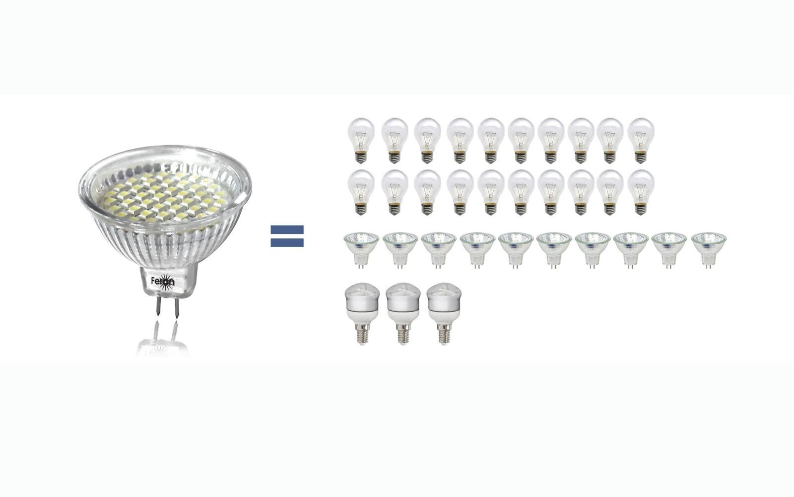 Узбекэнерго: Если все перейдут с обычных ламп на светодиодные