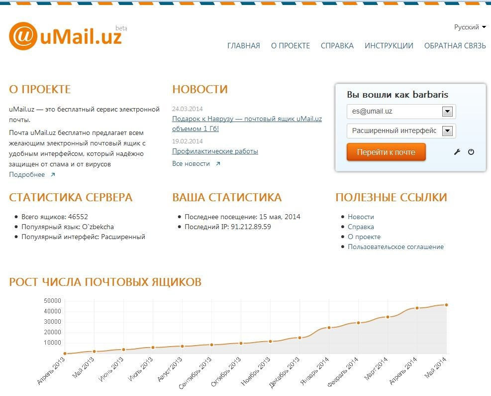 В сутки в почтовом сервисе Umail.uz регистрируется более  2000 новых адресов